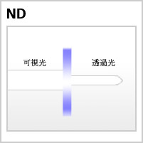 NDフィルター